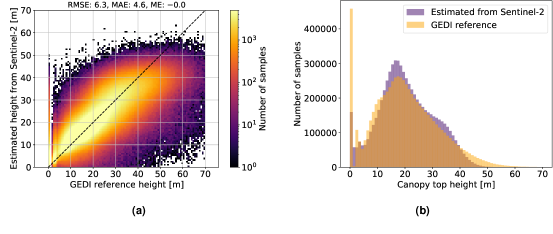 Figure 1 for High carbon stock mapping at large scale with optical satellite imagery and spaceborne LIDAR