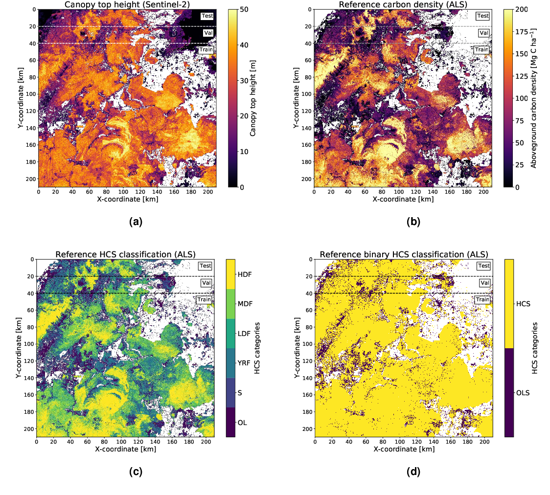 Figure 2 for High carbon stock mapping at large scale with optical satellite imagery and spaceborne LIDAR