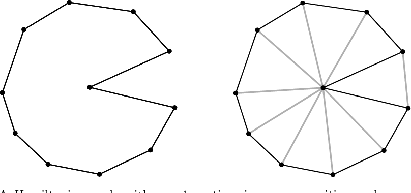 Figure 1 from Augmenting the Edge Connectivity of Planar