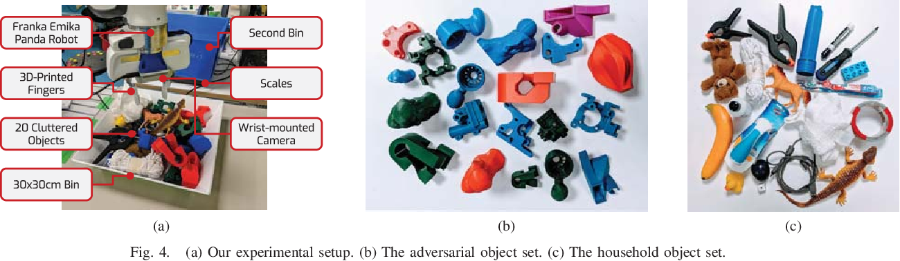 Figure 4 for Multi-View Picking: Next-best-view Reaching for Improved Grasping in Clutter