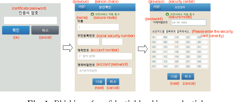 Figure 1 from How Current Android Malware Seeks to Evade