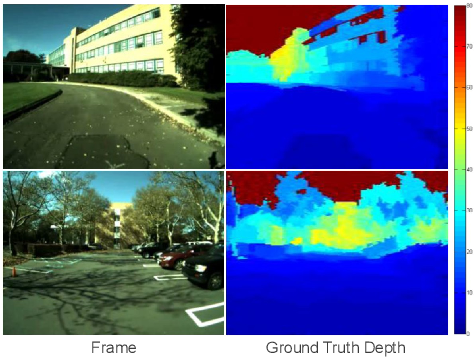 Figure 1 for Depth Extraction from Videos Using Geometric Context and Occlusion Boundaries