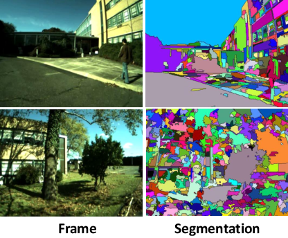 Figure 3 for Depth Extraction from Videos Using Geometric Context and Occlusion Boundaries