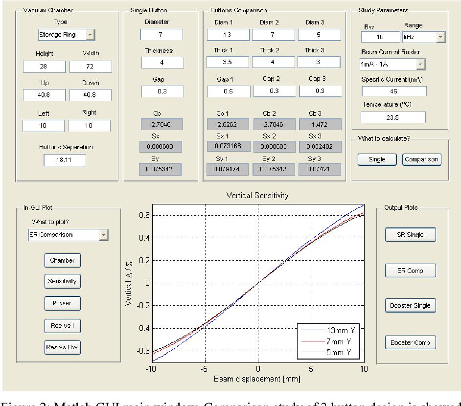 PDF] MATLAB CODE FOR BPM BUTTON GEOMETRY COMPUTATION - Semantic Scholar