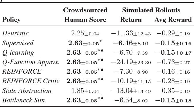 Figure 3 for The Bottleneck Simulator: A Model-based Deep Reinforcement Learning Approach