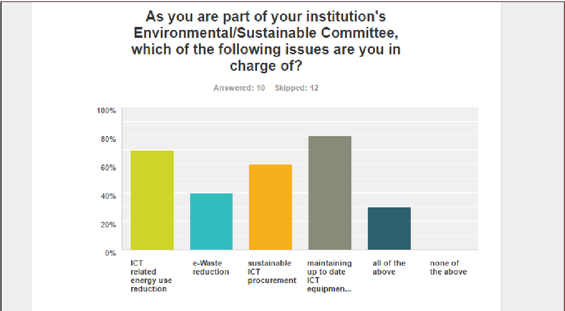 Figure 4 3 from Sustainable information and communication