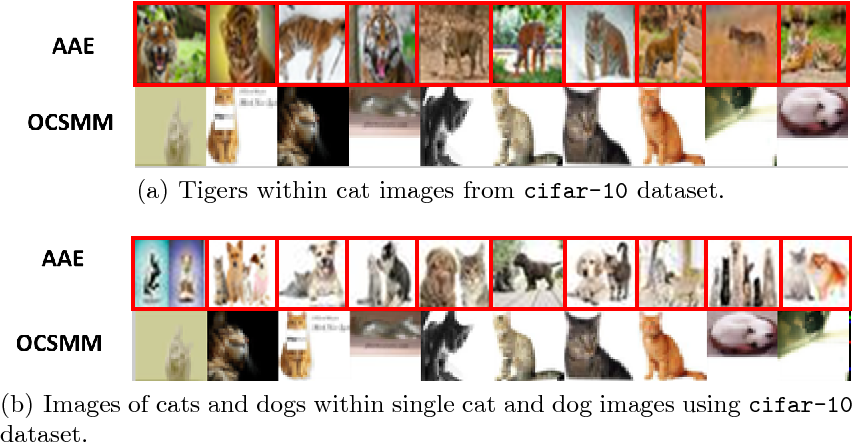 Figure 3 for Group Anomaly Detection using Deep Generative Models