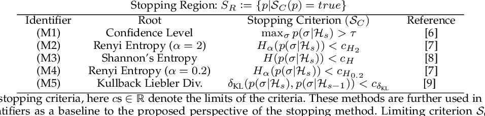 Figure 1 for Stopping Criterion Design for Recursive Bayesian Classification: Analysis and Decision Geometry