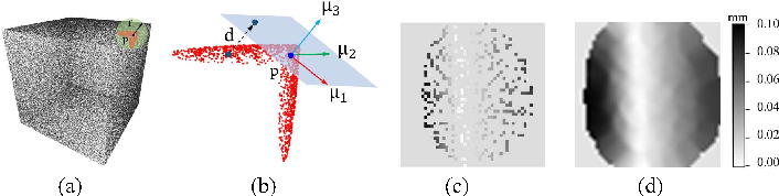 Figure 3 for Deep Feature-preserving Normal Estimation for Point Cloud Filtering