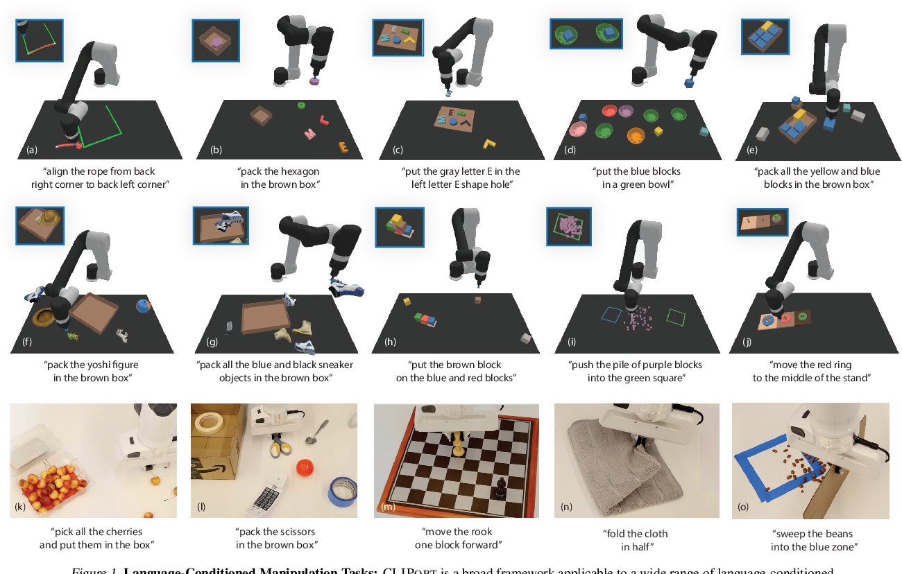 Figure 1 for CLIPort: What and Where Pathways for Robotic Manipulation