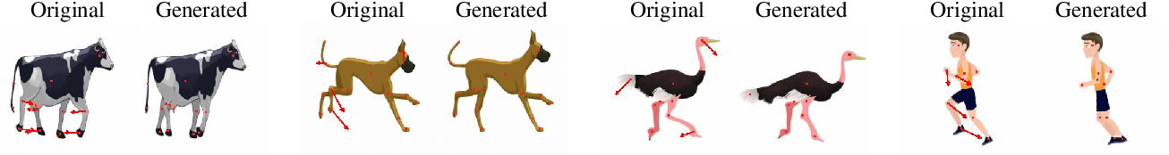 Figure 4 for CharacterGAN: Few-Shot Keypoint Character Animation and Reposing