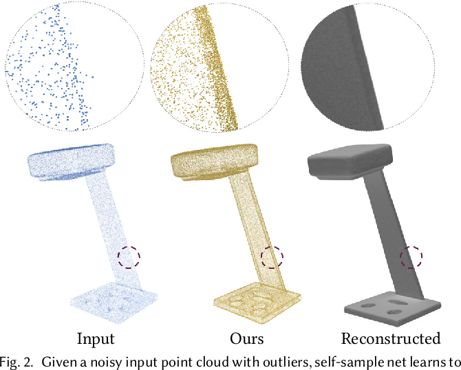 Figure 3 for Self-Sampling for Neural Point Cloud Consolidation