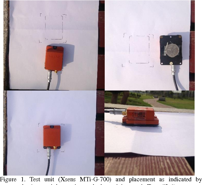 Figure 1 for Dynamic Magnetometer Calibration and Alignment to Inertial Sensors by Kalman Filtering