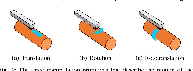 Figure 2 for Dexterous Manipulation Graphs