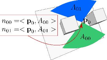 Figure 4 for Dexterous Manipulation Graphs