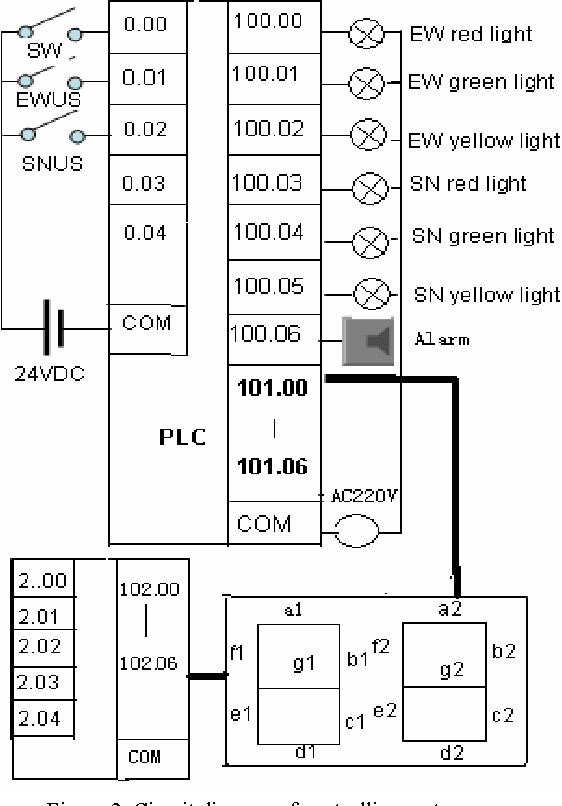Design of Traffic Lights Controlling System Based on PLC and