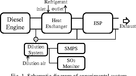 Marine Heat Exchanger Diagram Trusted Wiring Diagrams