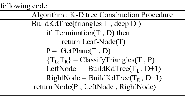 Figure 4 from Efficiency of k-d Tree Ray-Traversal