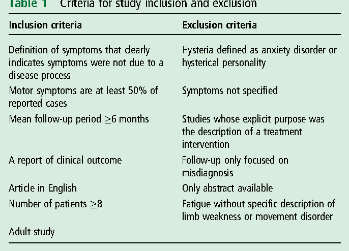 Table 1 from The prognosis of functional (psychogenic) motor