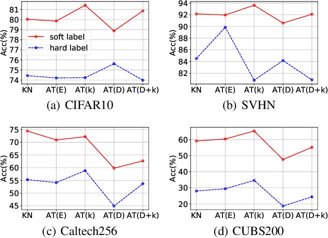 Figure 1 for Black-Box Dissector: Towards Erasing-based Hard-Label Model Stealing Attack