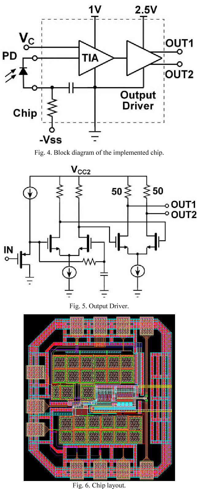 Figure 4 From A Highly Sensitive 25 Gb S Transimpedance Amplifier Proposed Schematic Block Diagram Of The Implemented Chip