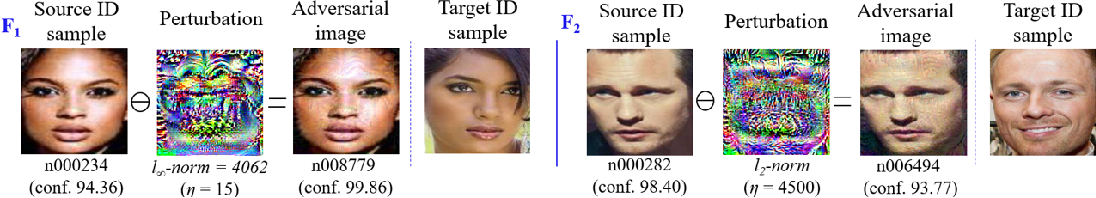 Figure 4 for Label Universal Targeted Attack