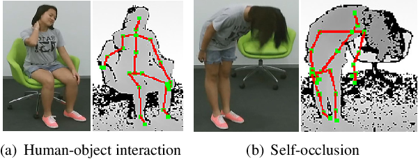 Figure 3 for 3DV: 3D Dynamic Voxel for Action Recognition in Depth Video