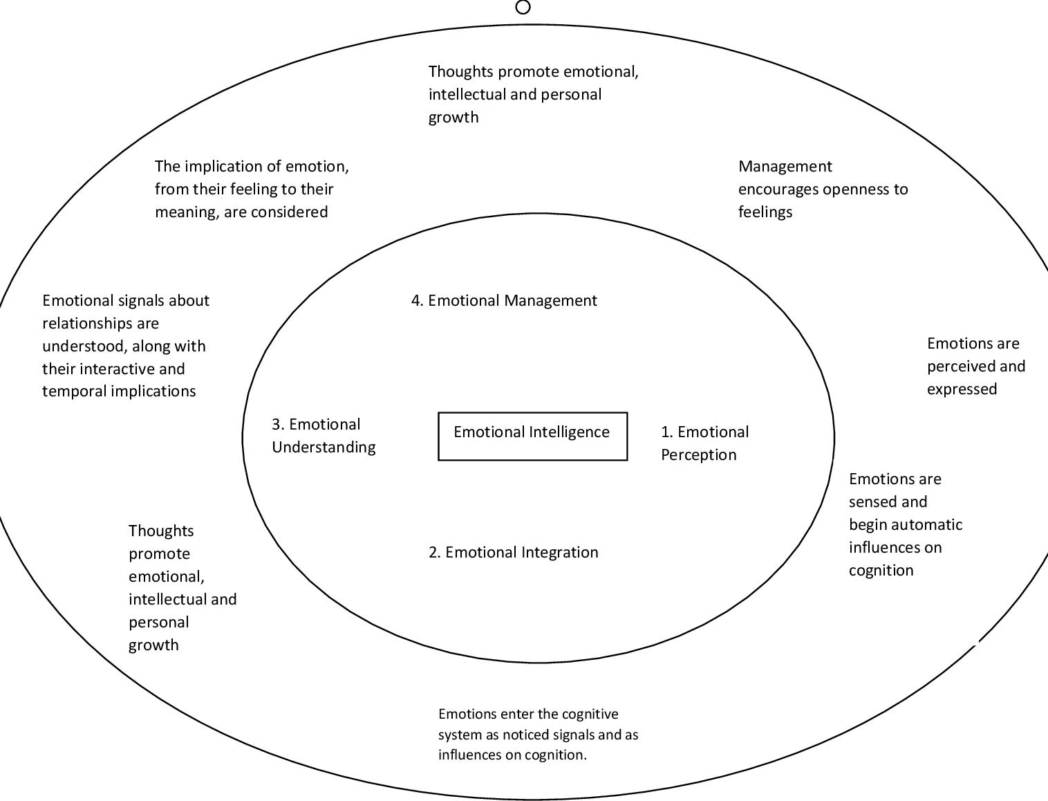 PDF] Views of SAPS social workers on essential development