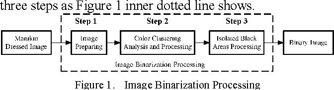 A Collaborative Web Apparel Presentation and Evaluation System
