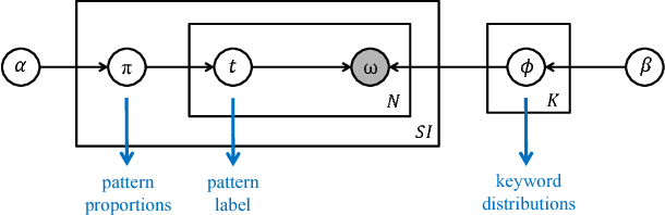Figure 1 for Painting Analysis Using Wavelets and Probabilistic Topic Models