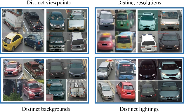 Figure 1 for Cross Domain Knowledge Learning with Dual-branch Adversarial Network for Vehicle Re-identification