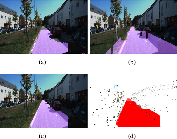 Figure 1 for A Joint 3D-2D based Method for Free Space Detection on Roads