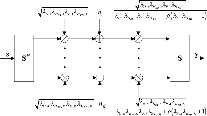 Figure 2 from A Tutorial on the Optimization of Amplify-and