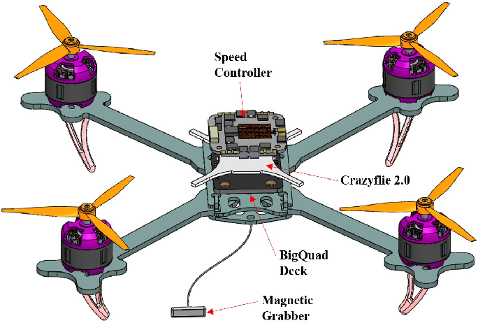Figure 2 for DronePick: Object Picking and Delivery Teleoperation with the Drone Controlled by a Wearable Tactile Display