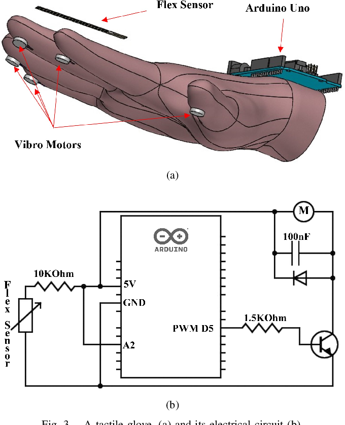 Figure 3 for DronePick: Object Picking and Delivery Teleoperation with the Drone Controlled by a Wearable Tactile Display