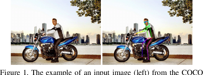Figure 1 for Multi-Person Pose Estimation with Enhanced Channel-wise and Spatial Information
