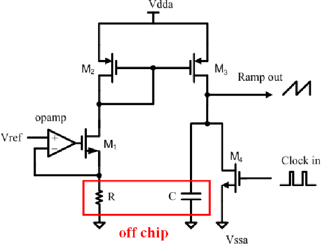 Figure 9 from A white LED backlight driving IC with 3-bit dimming