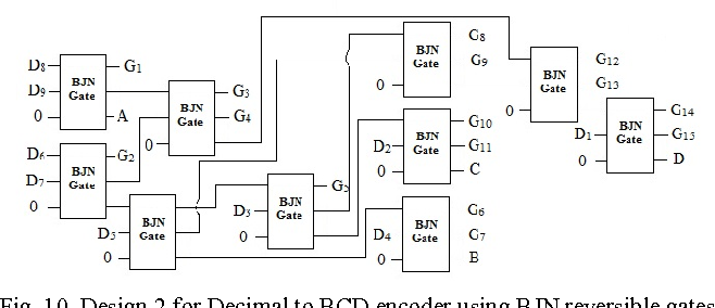 A Novel Approach To Design Decimal To Bcd Encoder With Reversible