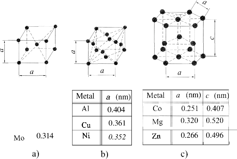 Sheet Metal Forming Process And Die Design Pdf - Somurich com