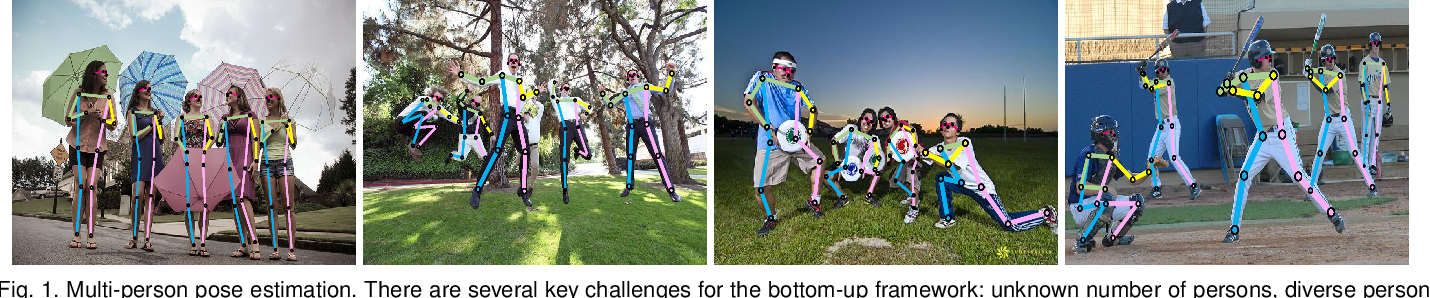 Figure 1 for Bottom-Up Human Pose Estimation by Ranking Heatmap-Guided Adaptive Keypoint Estimates
