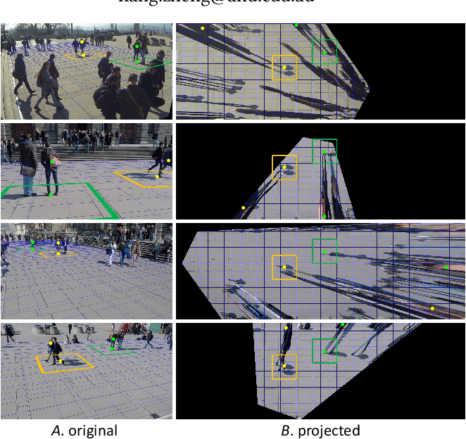 Figure 1 for Multiview Detection with Shadow Transformer (and View-Coherent Data Augmentation)