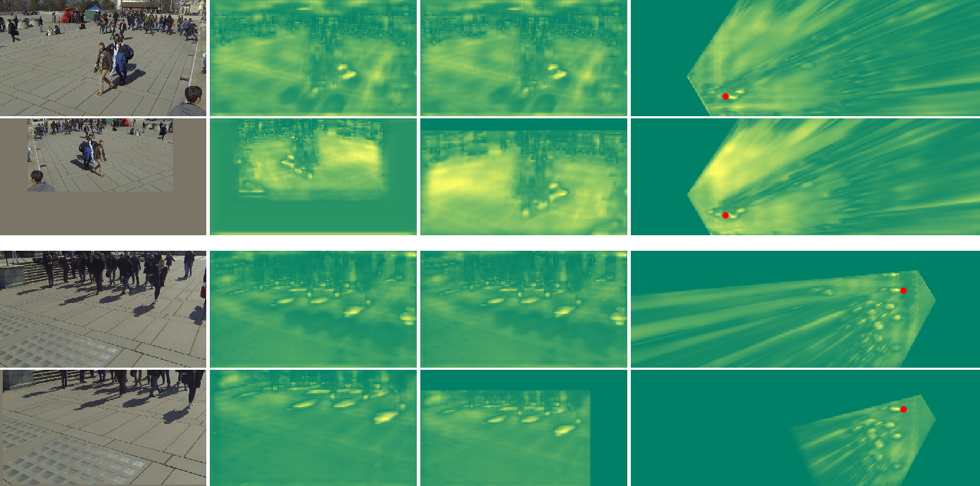 Figure 4 for Multiview Detection with Shadow Transformer (and View-Coherent Data Augmentation)