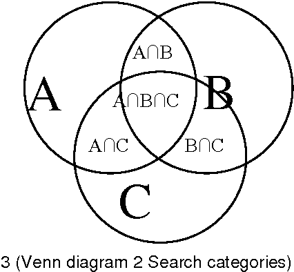 Figure 3 From Assisted Learning Virtual Support Alvs For