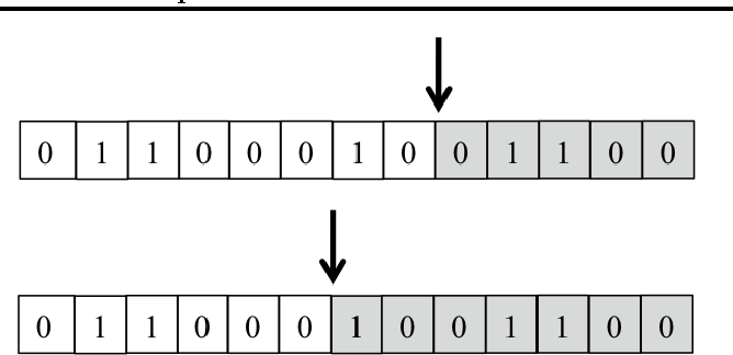 Figure 1 for Deep Convolutional Neural Network Inference with Floating-point Weights and Fixed-point Activations