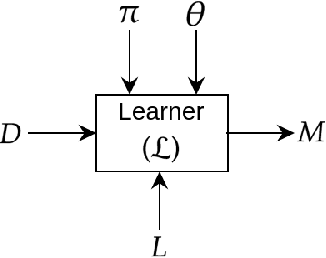 Figure 4 for How to Tell Deep Neural Networks What We Know