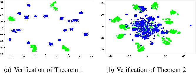 Figure 2 for Universal Multi-Source Domain Adaptation