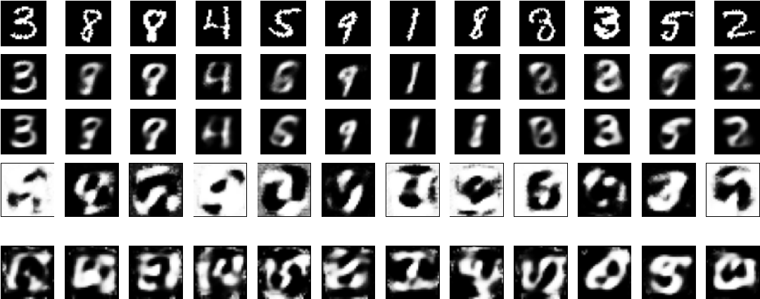 Figure 4 for Optimal Binary Autoencoding with Pairwise Correlations