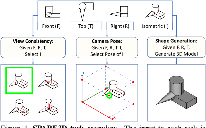 Figure 1 for SPARE3D: A Dataset for SPAtial REasoning on Three-View Line Drawings