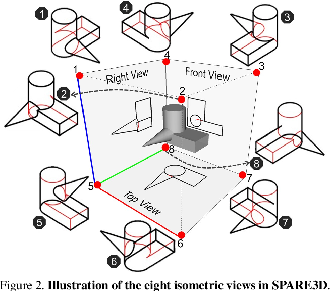 Figure 3 for SPARE3D: A Dataset for SPAtial REasoning on Three-View Line Drawings