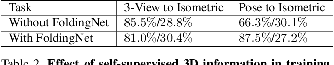 Figure 4 for SPARE3D: A Dataset for SPAtial REasoning on Three-View Line Drawings